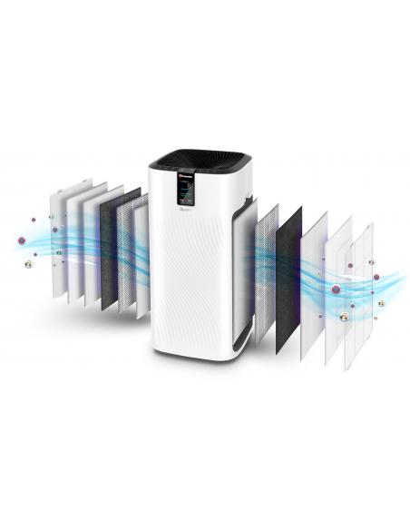 Čističky vzduchu Čistička vzduchu Inventor QLT 700  - 6