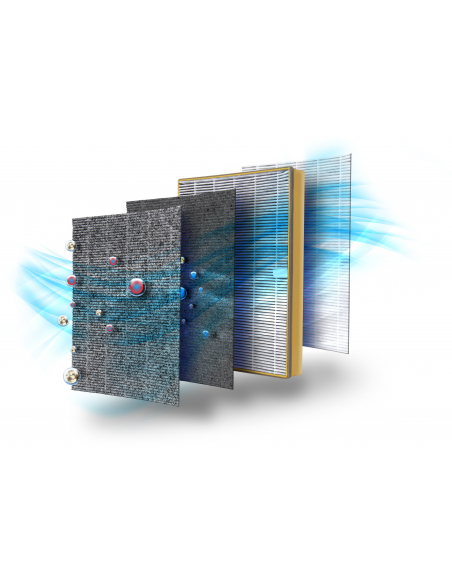 Čističky vzduchu Čistička vzduchu Inventor QLT 300  - 3
